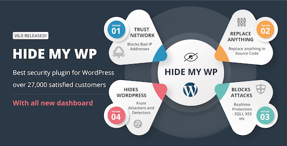 Hide My WP – Amazing Security Plugin for WordPress